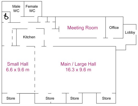 SMICC floorplan